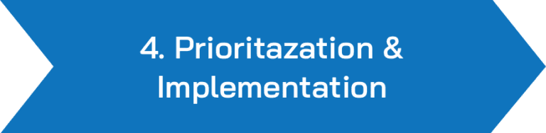 Prioritization and Implementation