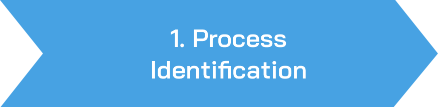 Process-identification